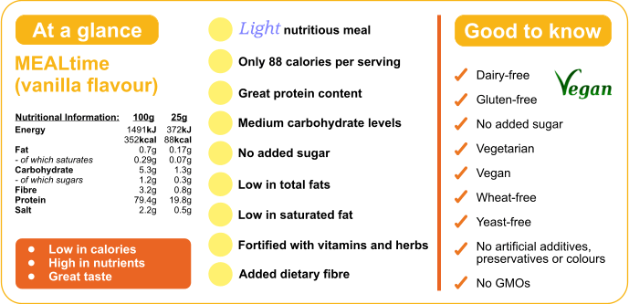 MEALtime meal shake nutritional info at a glance